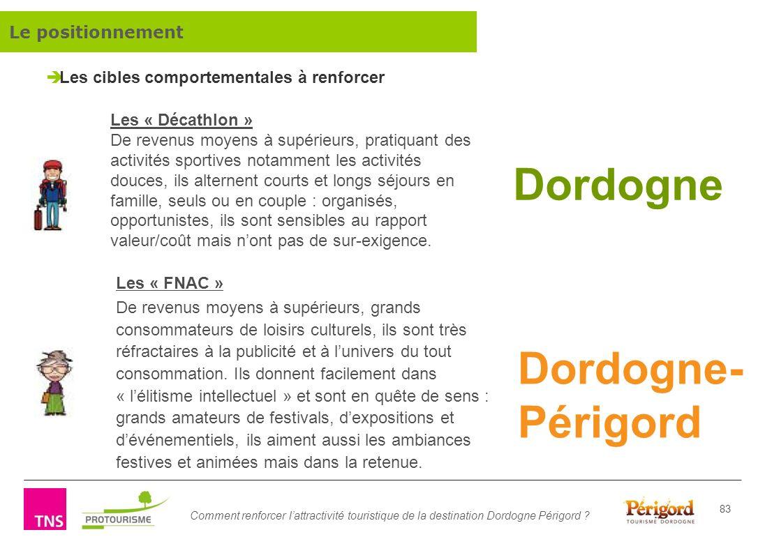 Dordogne Dordogne-Périgord Le positionnement