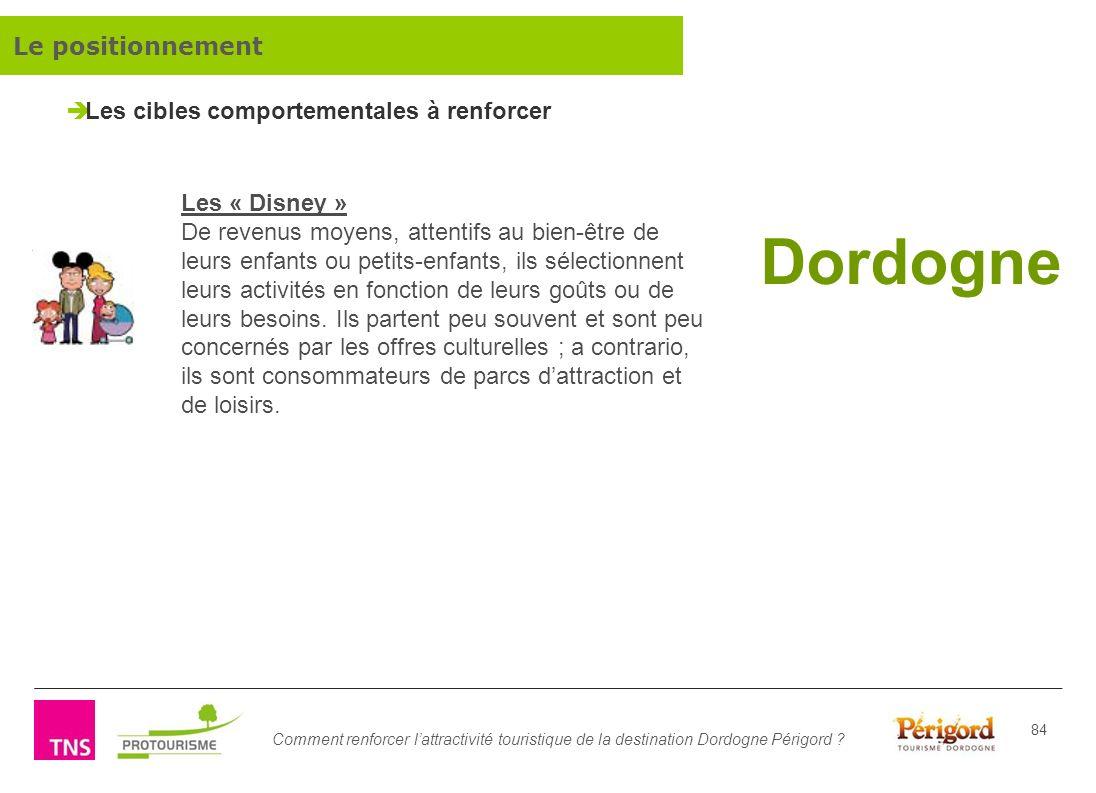 Dordogne Le positionnement Les cibles comportementales à renforcer