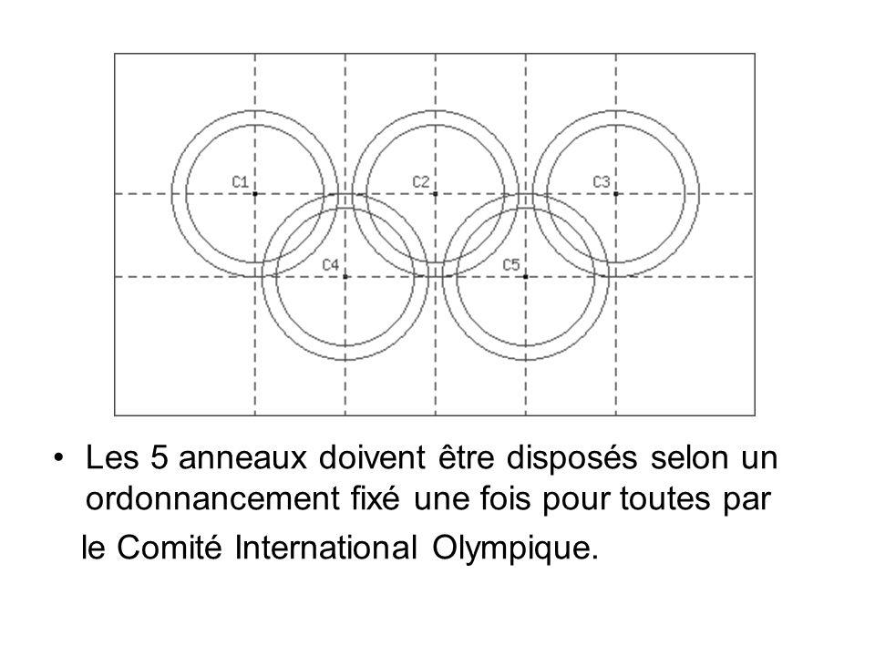 Les 5 anneaux doivent être disposés selon un ordonnancement fixé une fois pour toutes par