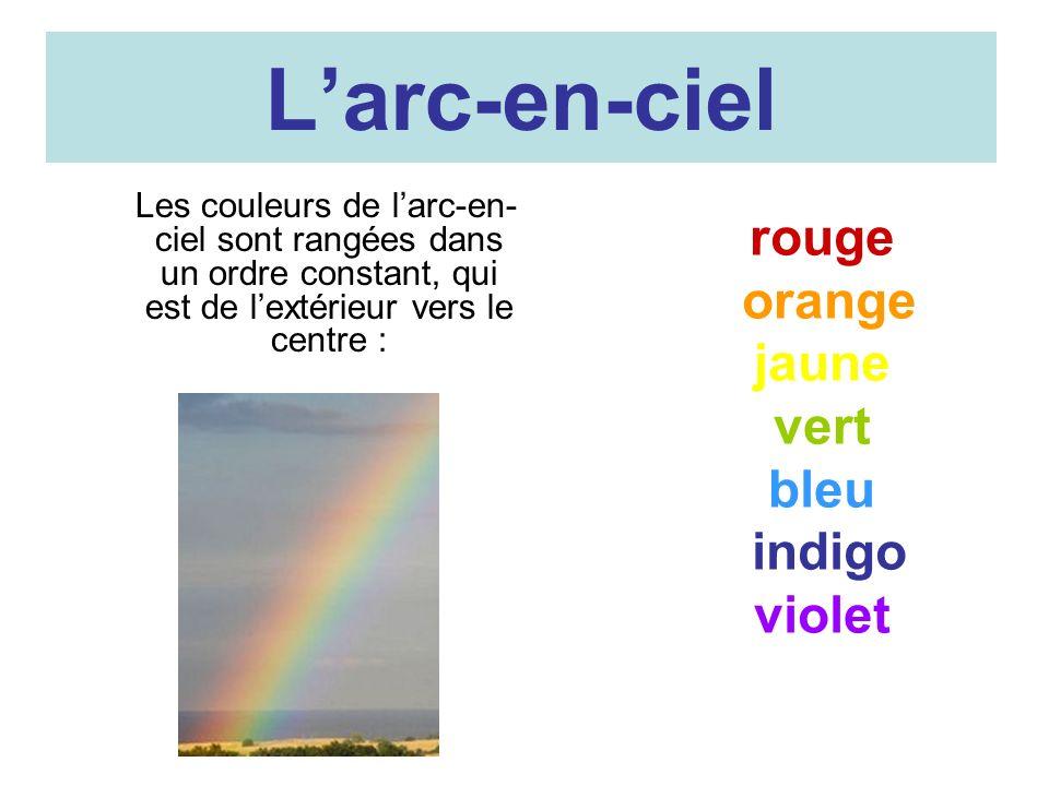 L'arc-en-ciel rouge orange jaune vert bleu indigo violet