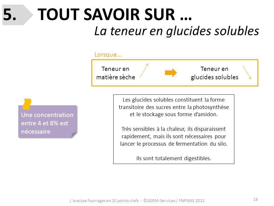 5. TOUT SAVOIR SUR … La teneur en glucides solubles Lorsque…
