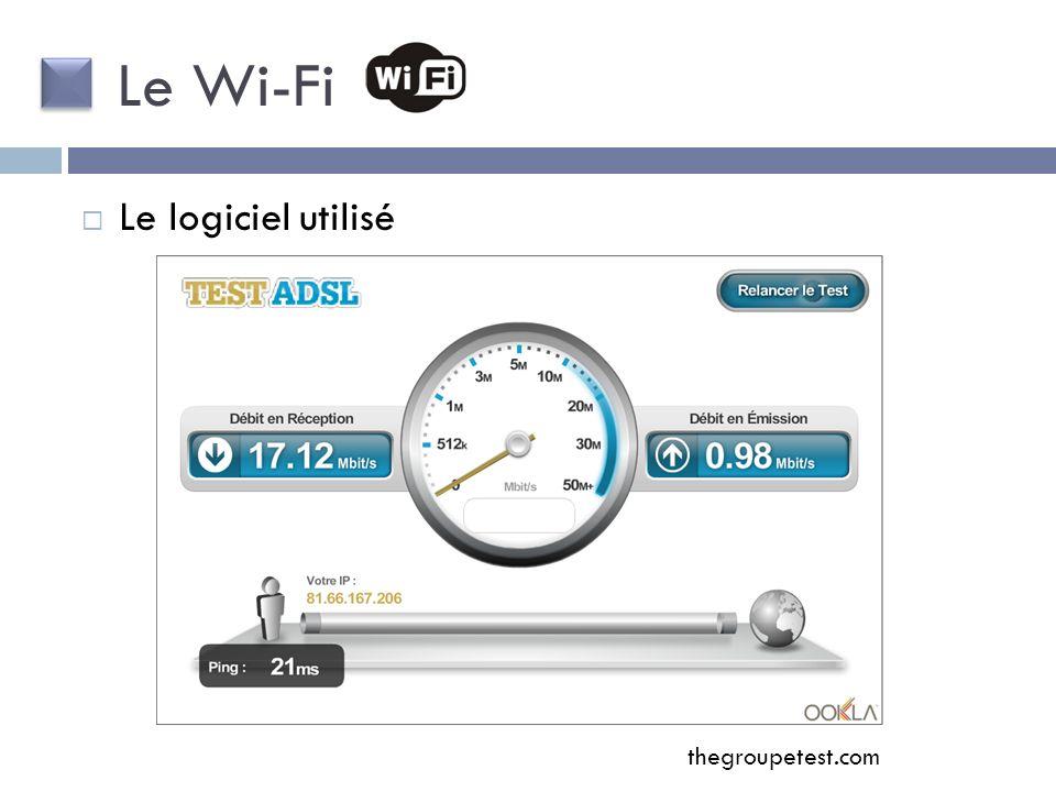 Le Wi-Fi Le logiciel utilisé thegroupetest.com