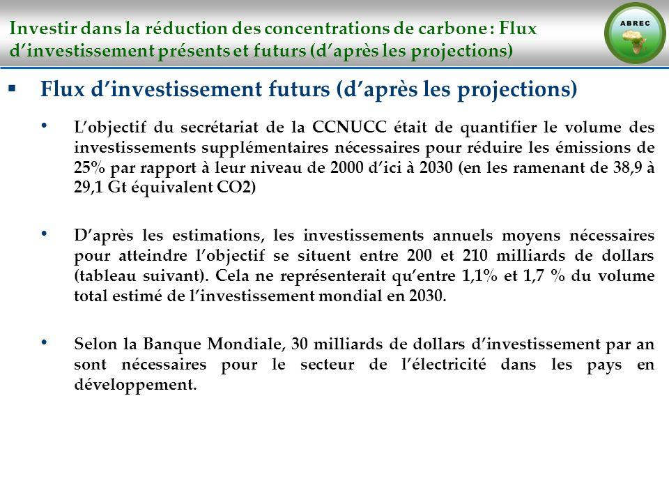 Flux d'investissement futurs (d'après les projections)