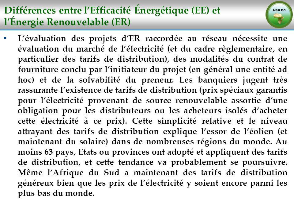Différences entre l'Efficacité Énergétique (EE) et l'Énergie Renouvelable (ER)