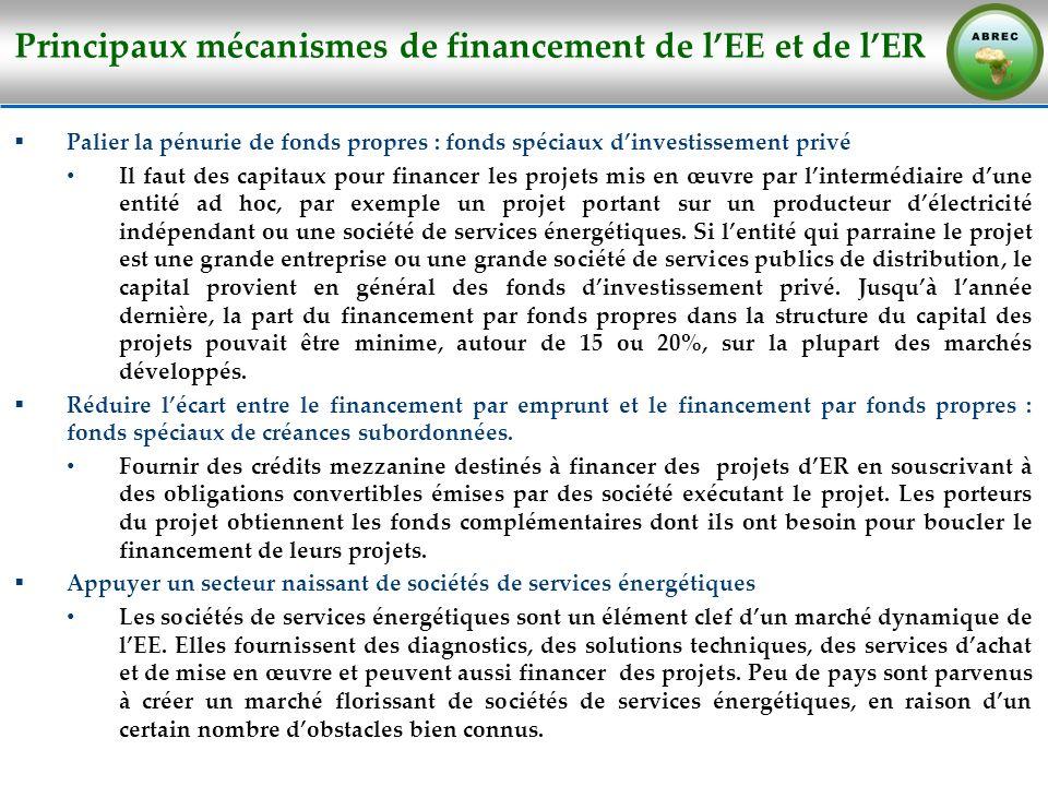 Principaux mécanismes de financement de l'EE et de l'ER