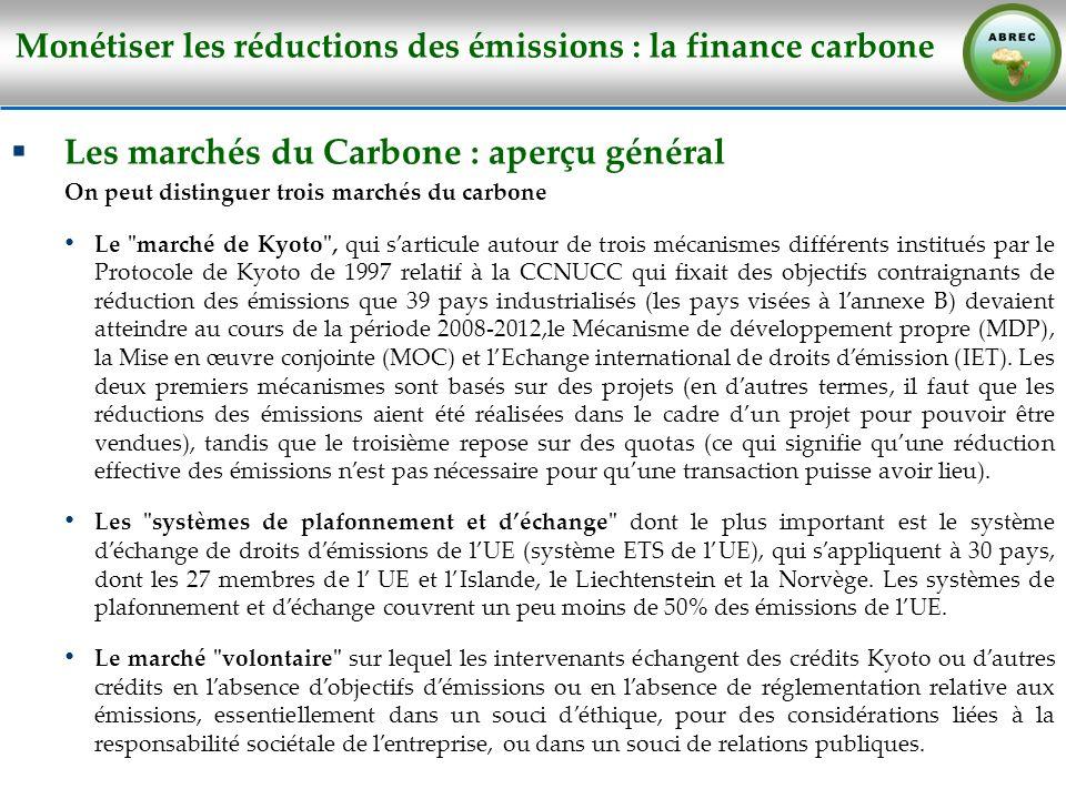 Les marchés du Carbone : aperçu général