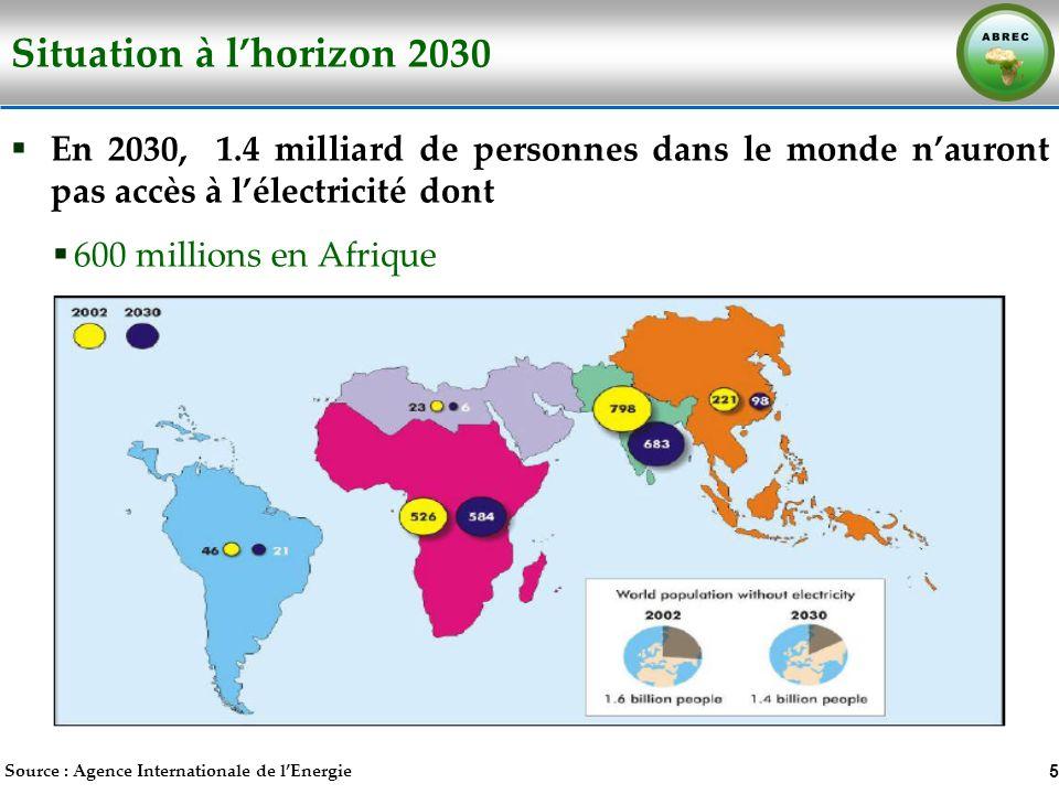 Situation à l'horizon 2030 En 2030, 1.4 milliard de personnes dans le monde n'auront pas accès à l'électricité dont.