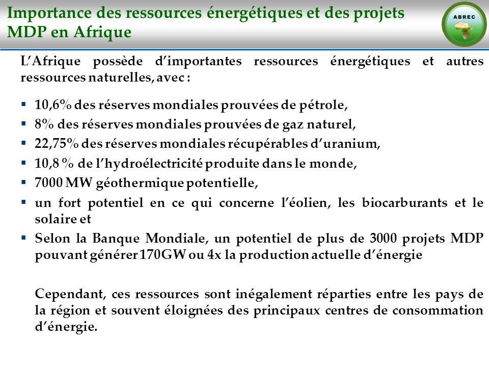 Importance des ressources énergétiques et des projets MDP en Afrique