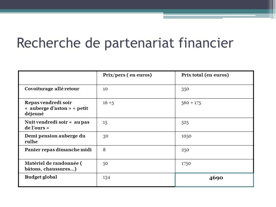 Recherche de partenariat financier