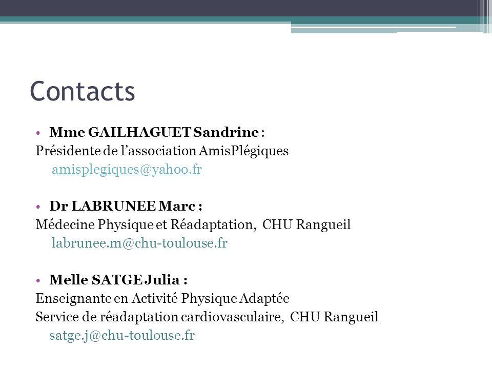 Contacts Mme GAILHAGUET Sandrine :