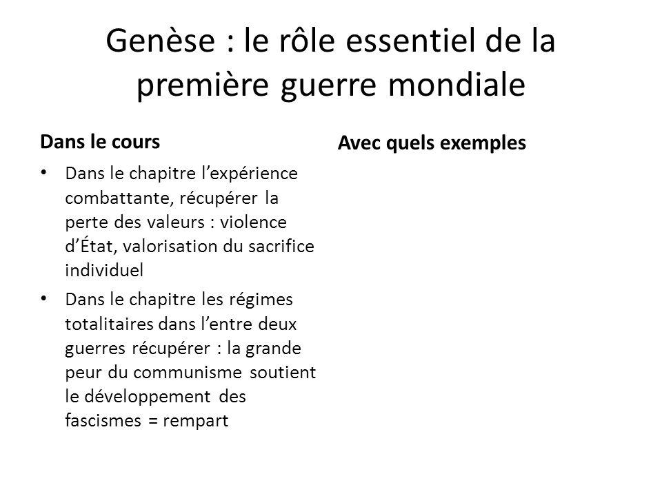 Genèse : le rôle essentiel de la première guerre mondiale