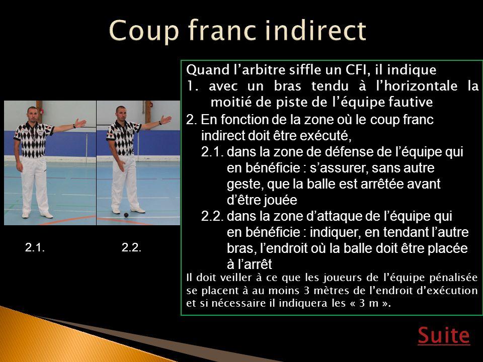 Coup franc indirect Suite Quand l'arbitre siffle un CFI, il indique