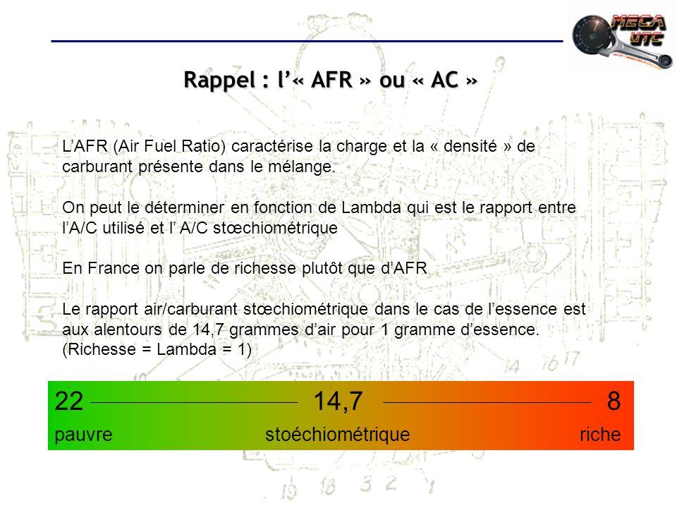 Rappel : l'« AFR » ou « AC »