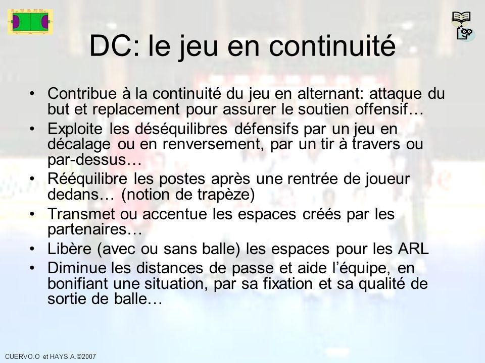 DC: le jeu en continuité