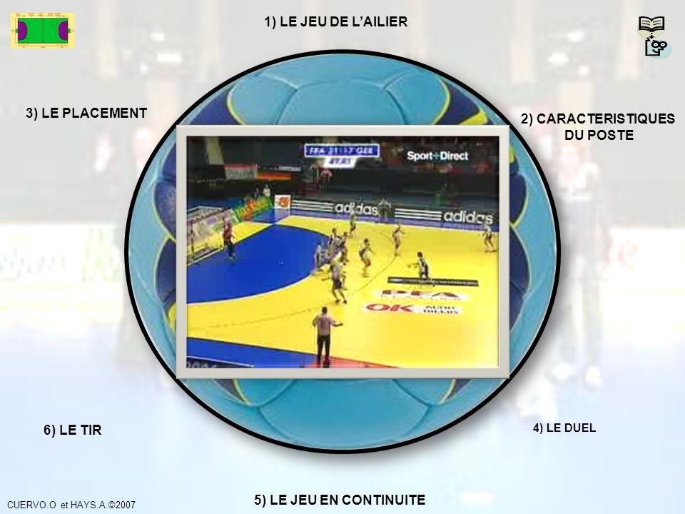 1) LE JEU DE L'AILIER 3) LE PLACEMENT 2) CARACTERISTIQUES DU POSTE