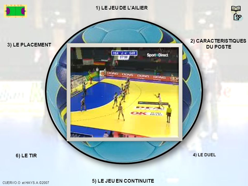 1) LE JEU DE L'AILIER 2) CARACTERISTIQUES 3) LE PLACEMENT DU POSTE
