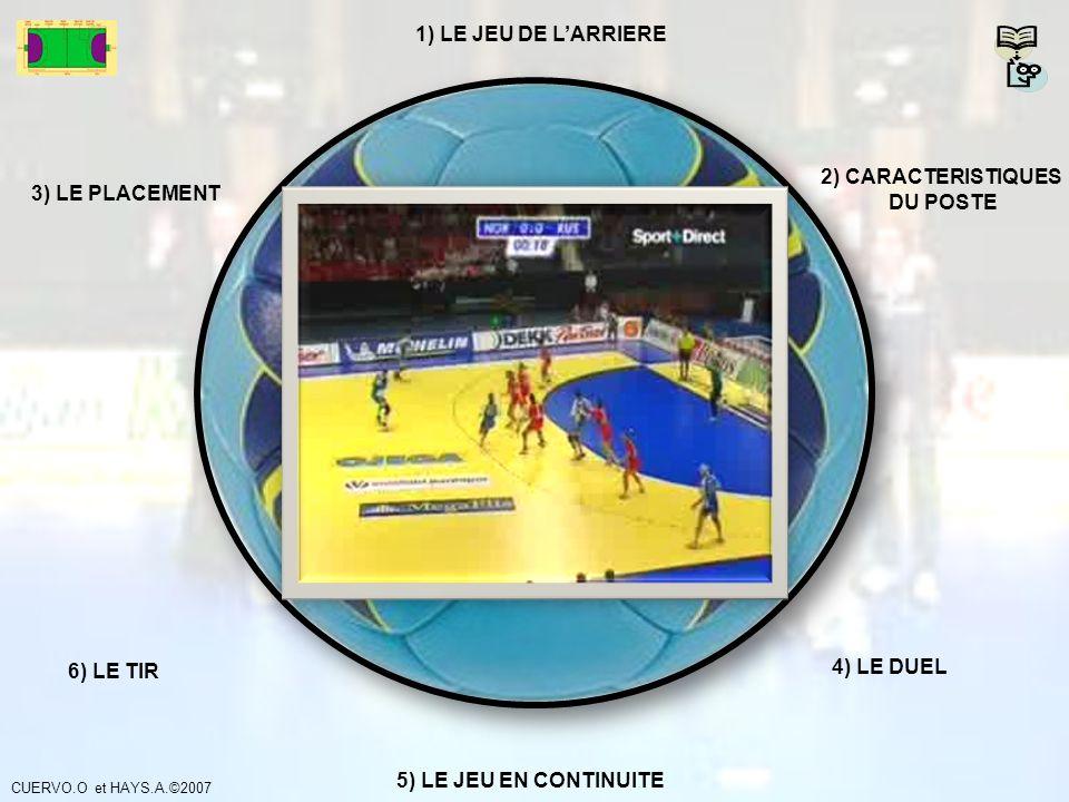 1) LE JEU DE L'ARRIERE 2) CARACTERISTIQUES 3) LE PLACEMENT DU POSTE