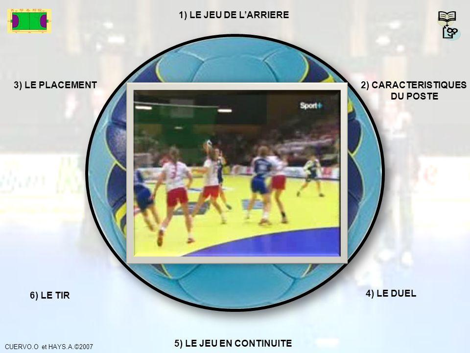 1) LE JEU DE L'ARRIERE 3) LE PLACEMENT 2) CARACTERISTIQUES DU POSTE