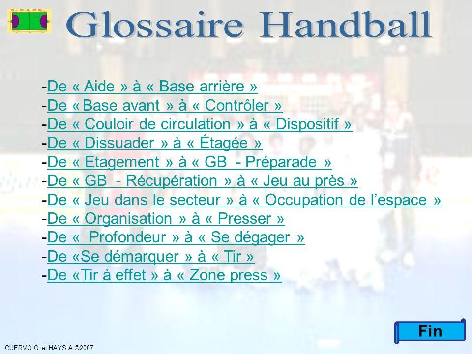 Glossaire Handball De « Aide » à « Base arrière »