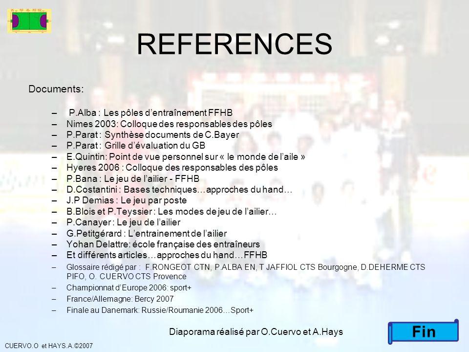 REFERENCES Fin Documents: P.Alba : Les pôles d'entraînement FFHB