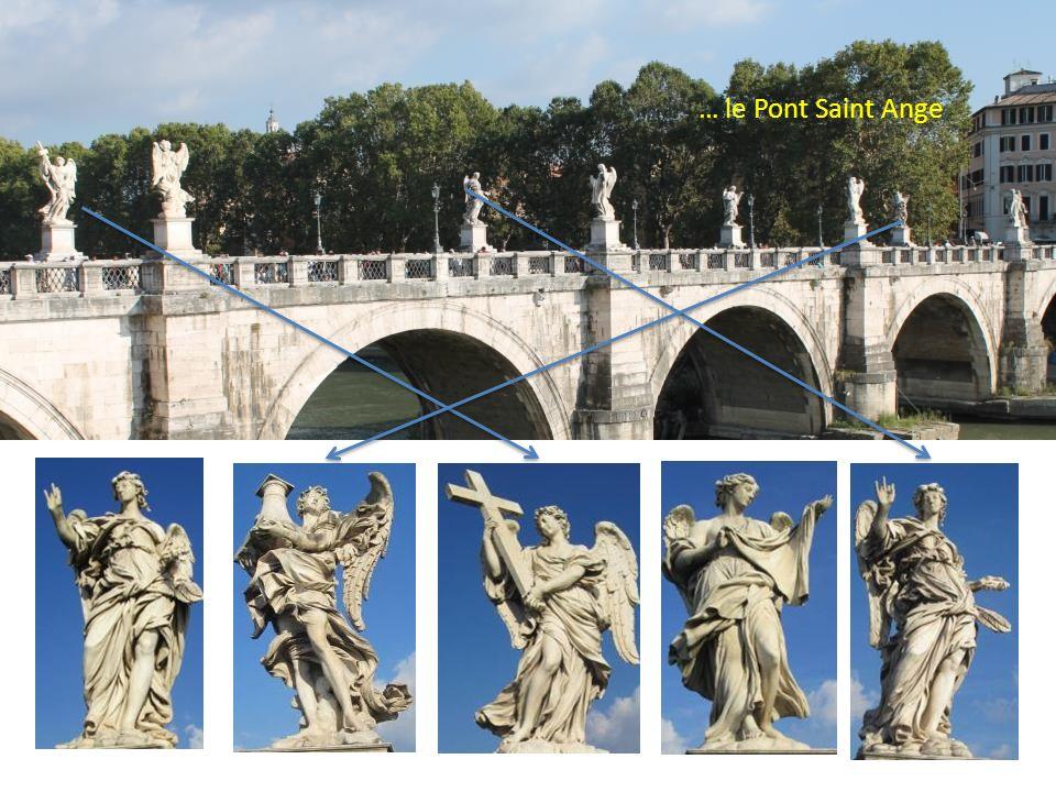 … le Pont Saint Ange