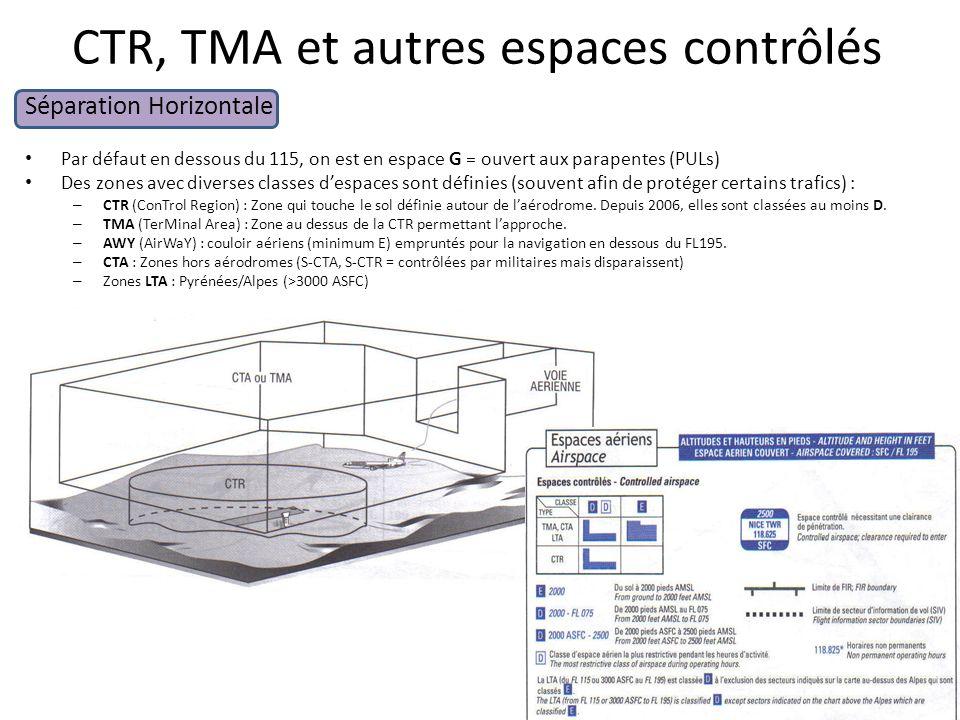 CTR, TMA et autres espaces contrôlés