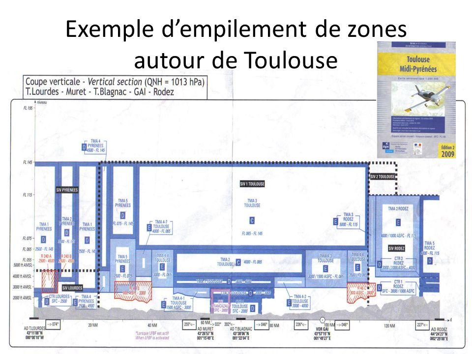 Exemple d'empilement de zones autour de Toulouse