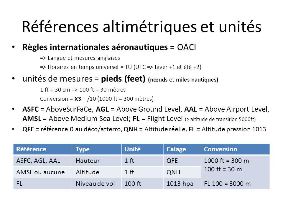 Références altimétriques et unités