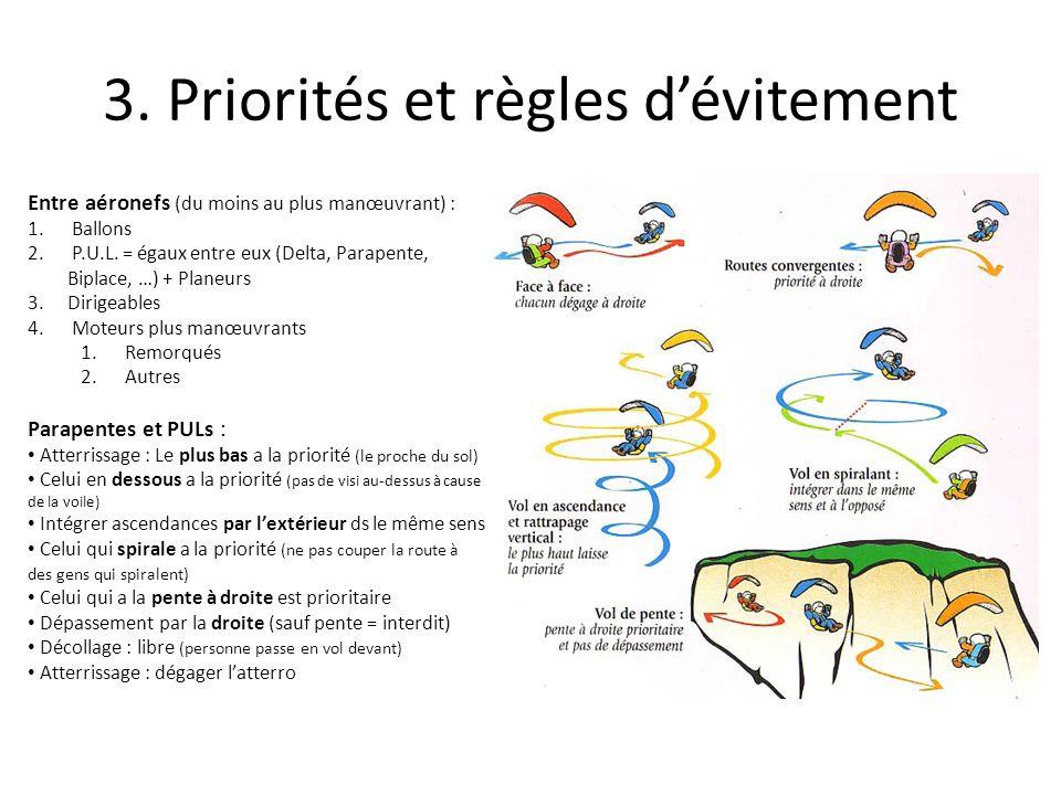 3. Priorités et règles d'évitement