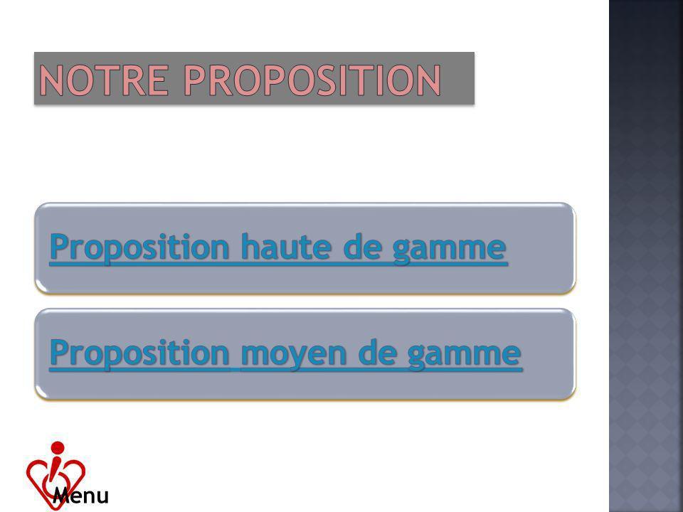Notre proposition Proposition haute de gamme