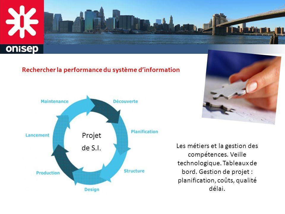 Projet de S.I. Rechercher la performance du système d'information