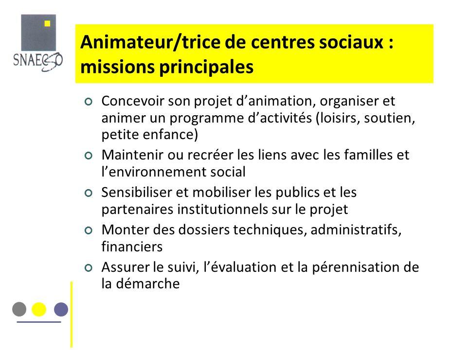 Animateur/trice de centres sociaux : missions principales
