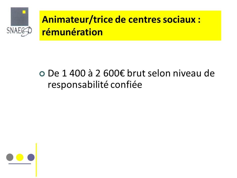 Anim competence Animateur/trice de centres sociaux : rémunération