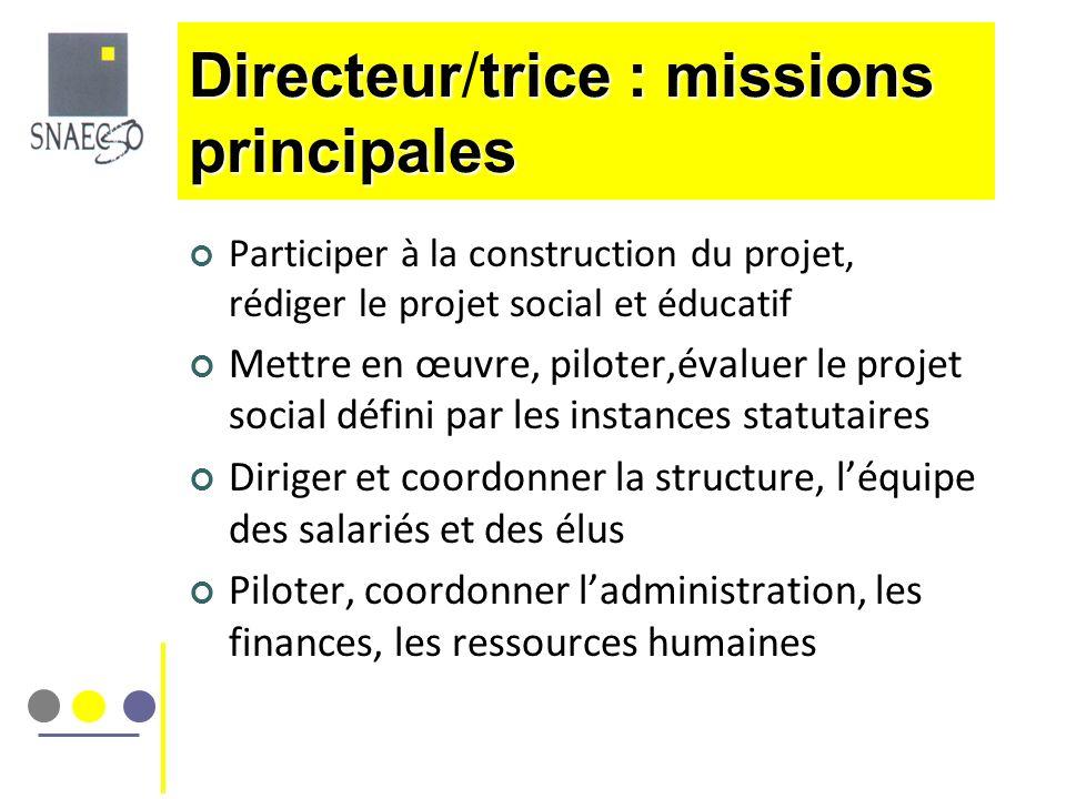 Directeur/trice : missions principales