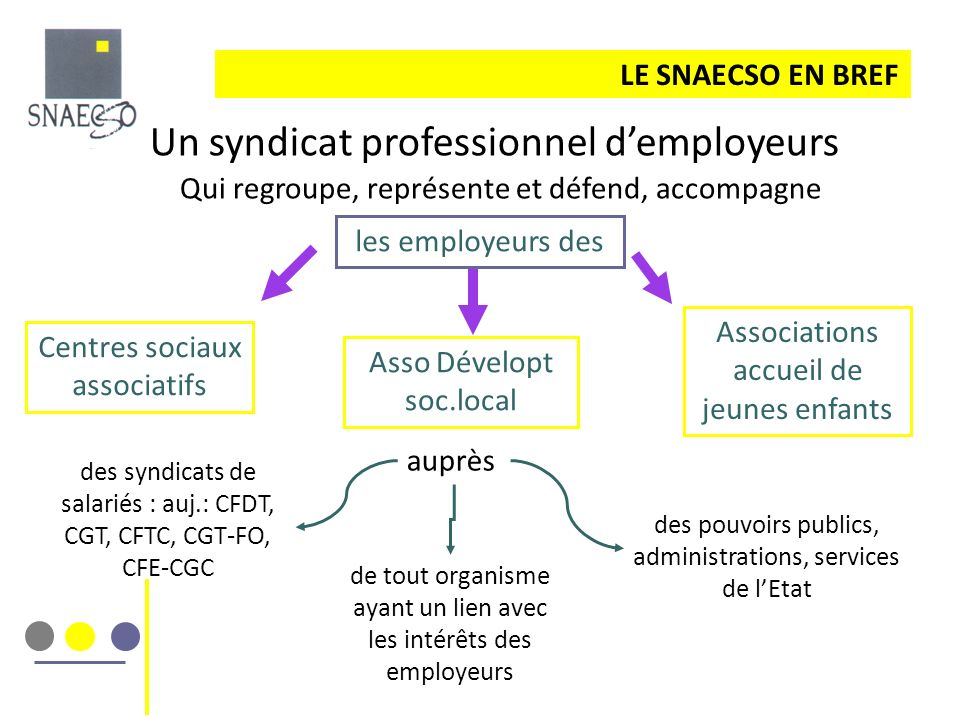 Un syndicat professionnel d'employeurs