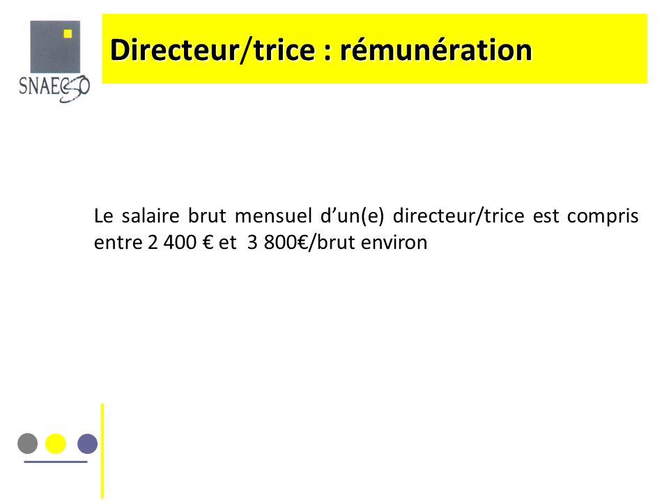 Directeur/trice : rémunération