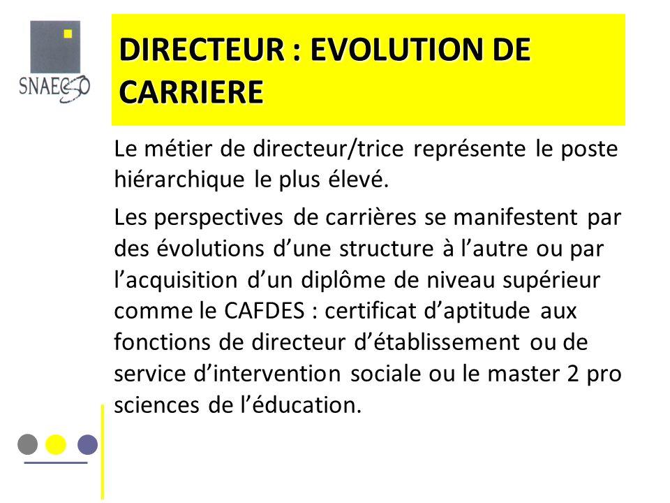 DIRECTEUR : EVOLUTION DE CARRIERE