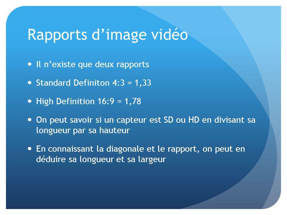 Rapports d'image vidéo