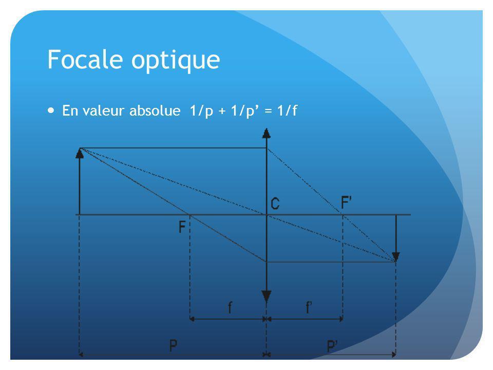Focale optique En valeur absolue 1/p + 1/p' = 1/f