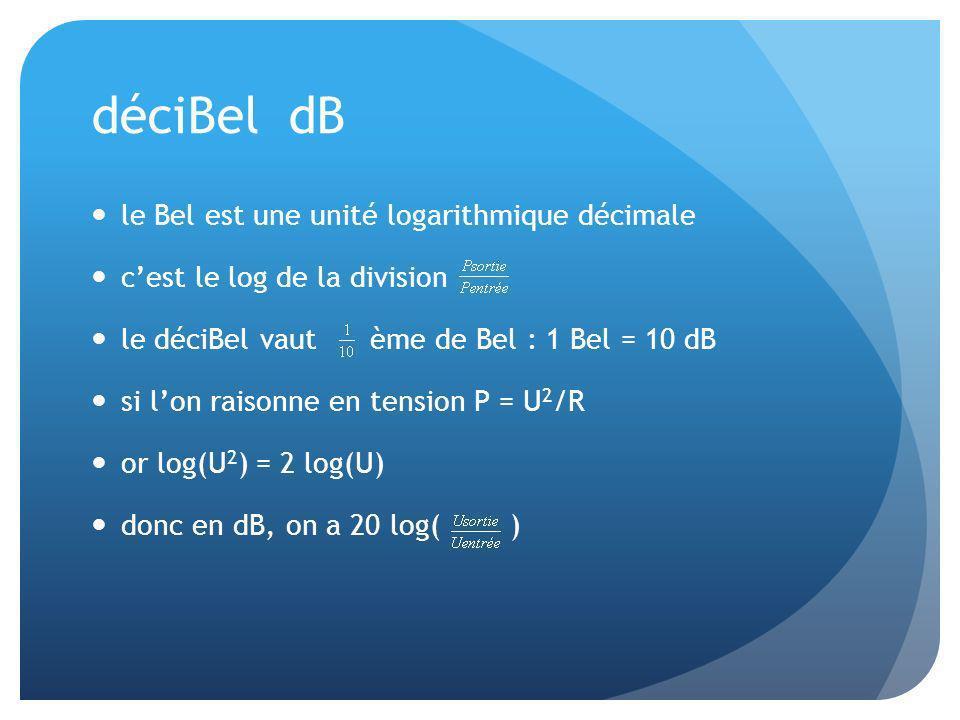 déciBel dB le Bel est une unité logarithmique décimale