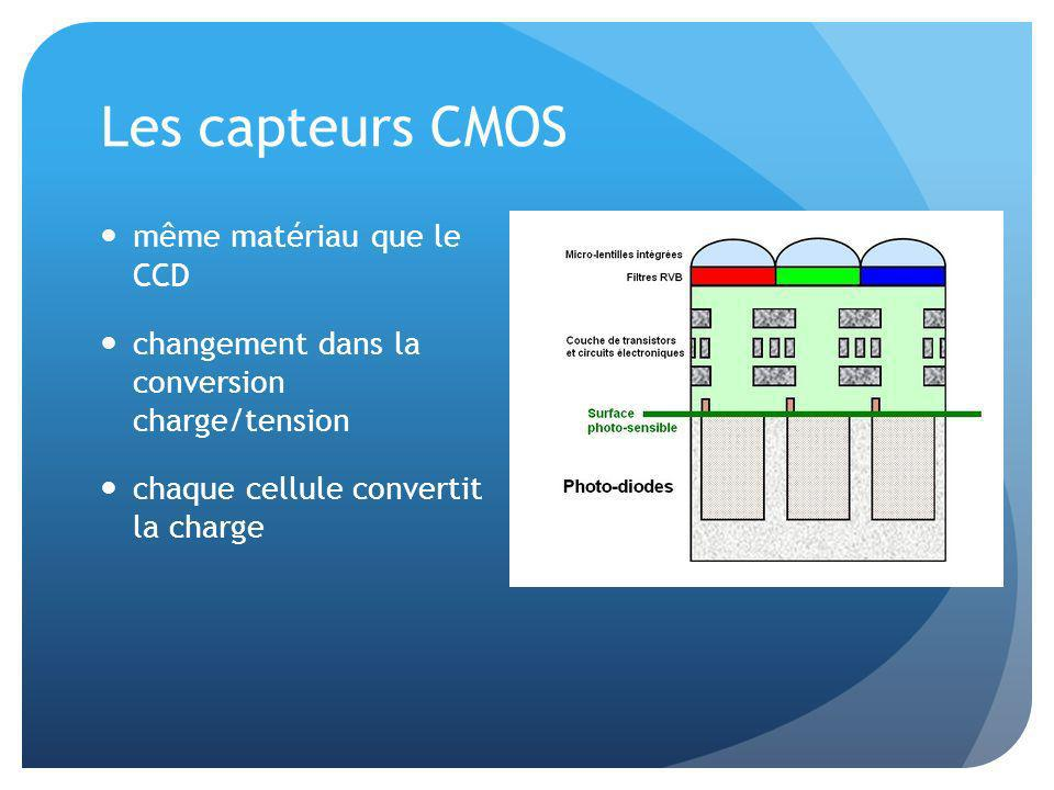 Les capteurs CMOS même matériau que le CCD