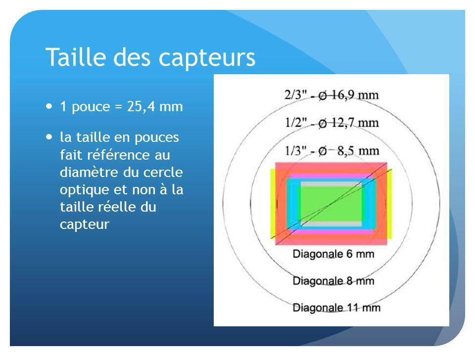 Taille des capteurs 1 pouce = 25,4 mm