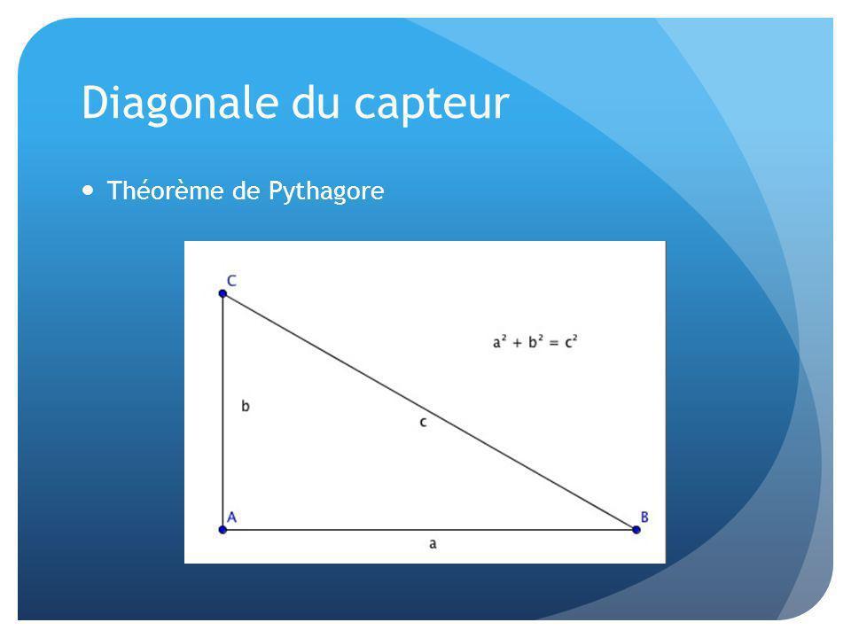 Diagonale du capteur Théorème de Pythagore