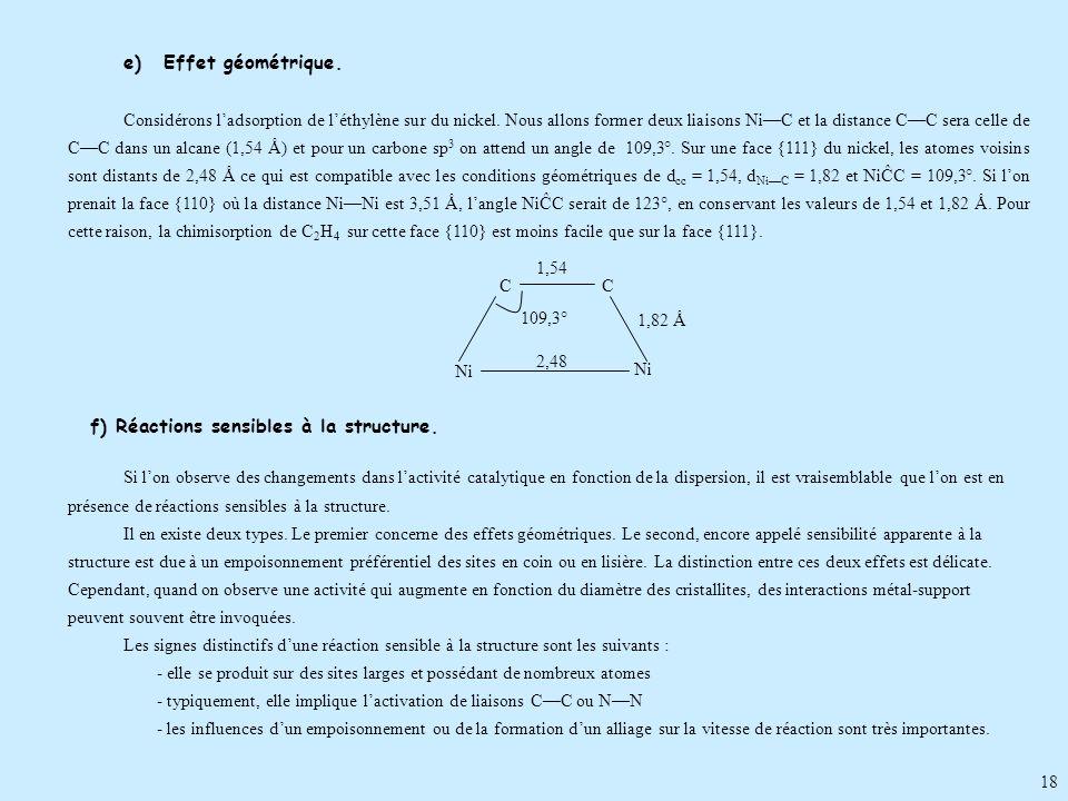 e) Effet géométrique.