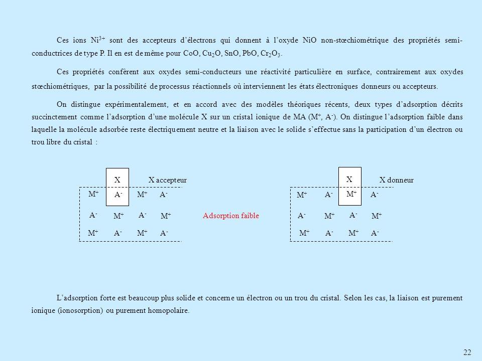 Ces ions Ni3+ sont des accepteurs d'électrons qui donnent à l'oxyde NiO non-stœchiométrique des propriétés semi-conductrices de type P. Il en est de même pour CoO, Cu2O, SnO, PbO, Cr2O3.
