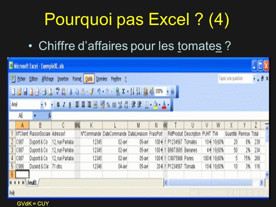 Pourquoi pas Excel (4) Chiffre d'affaires pour les tomates