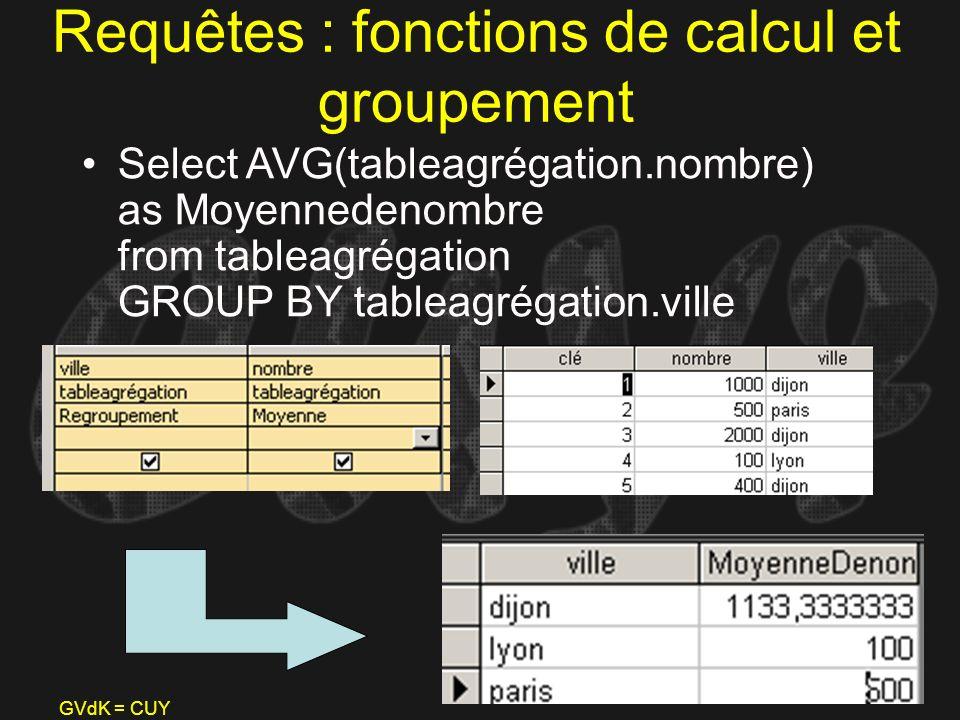 Requêtes : fonctions de calcul et groupement