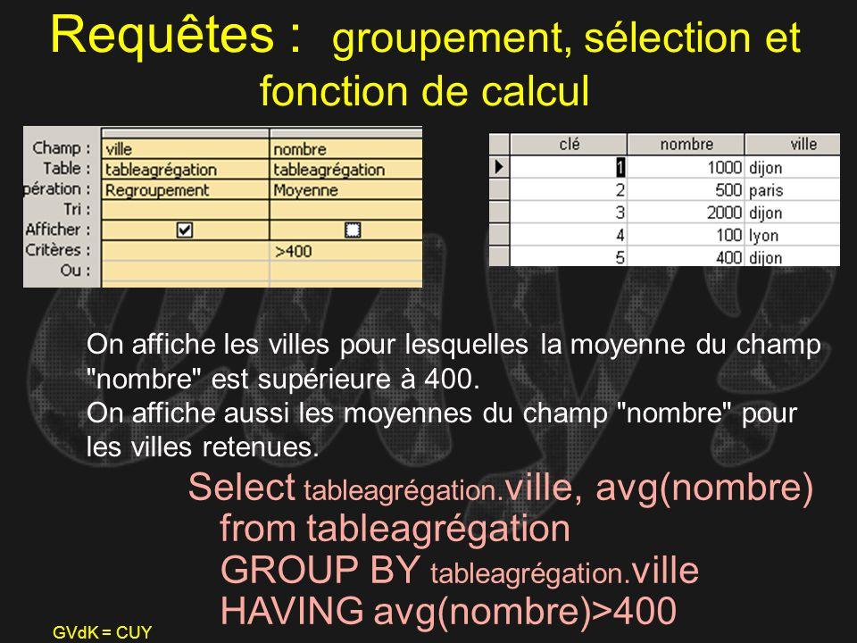 Requêtes : groupement, sélection et fonction de calcul