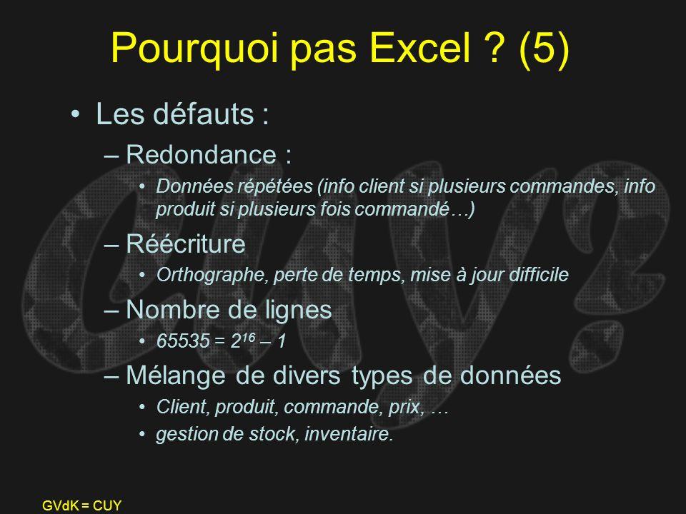 Pourquoi pas Excel (5) Les défauts : Redondance : Réécriture