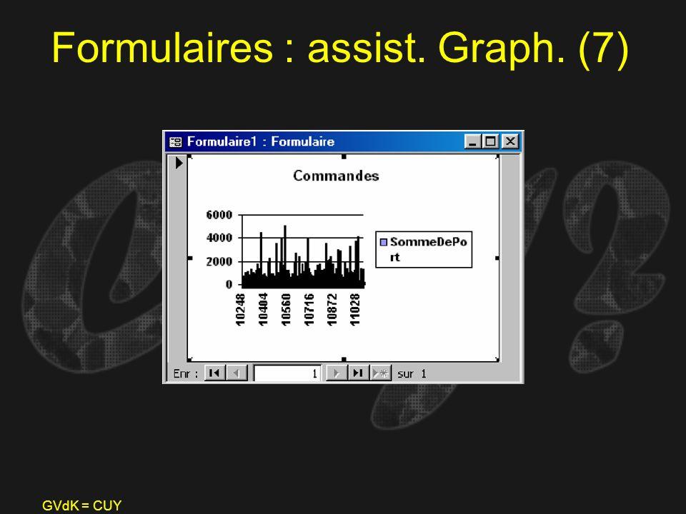 Formulaires : assist. Graph. (7)